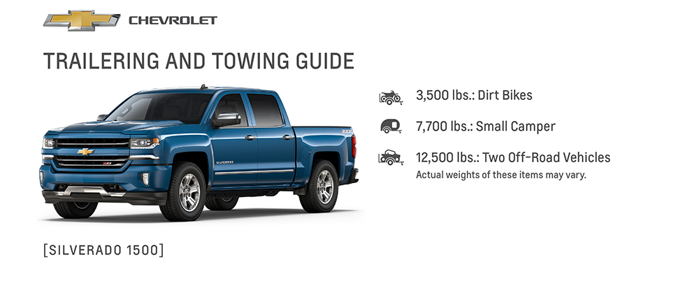2017 gmc 1500 towing capacity chart photos chart in the word. Black Bedroom Furniture Sets. Home Design Ideas