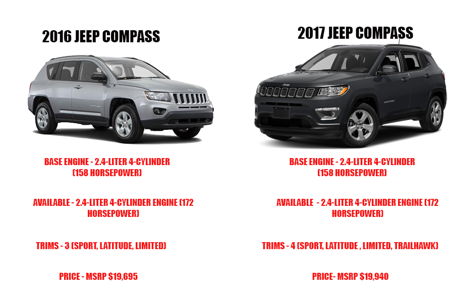 All New 2017 Jeep Compass V Previous Jeep Compass